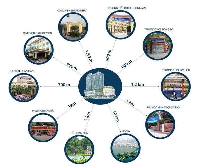 Tiện ích ngoại khu đa dạng của dự án Feliz Homes
